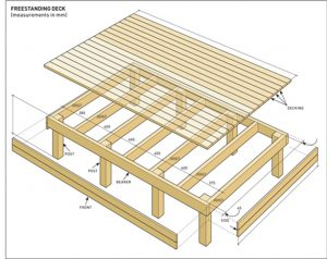 Diagram showing deck components: beams, joists, decking.
